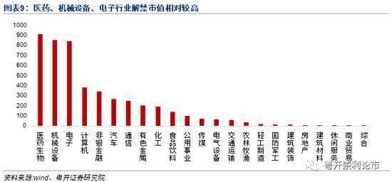 粤开策略:创业板强势突破 指数联动或助沪指登3000点