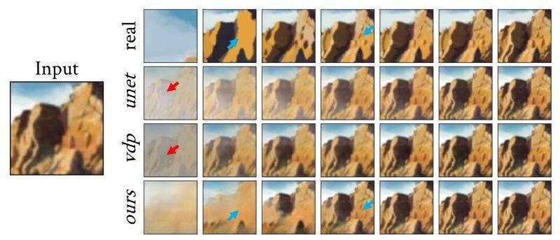 世界名画是怎么画出来的AI可能在寻找答案
