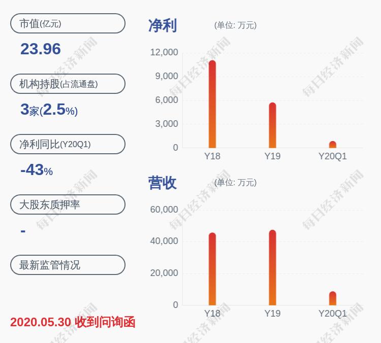 德宏股份:证券事务代表闵峥辞职