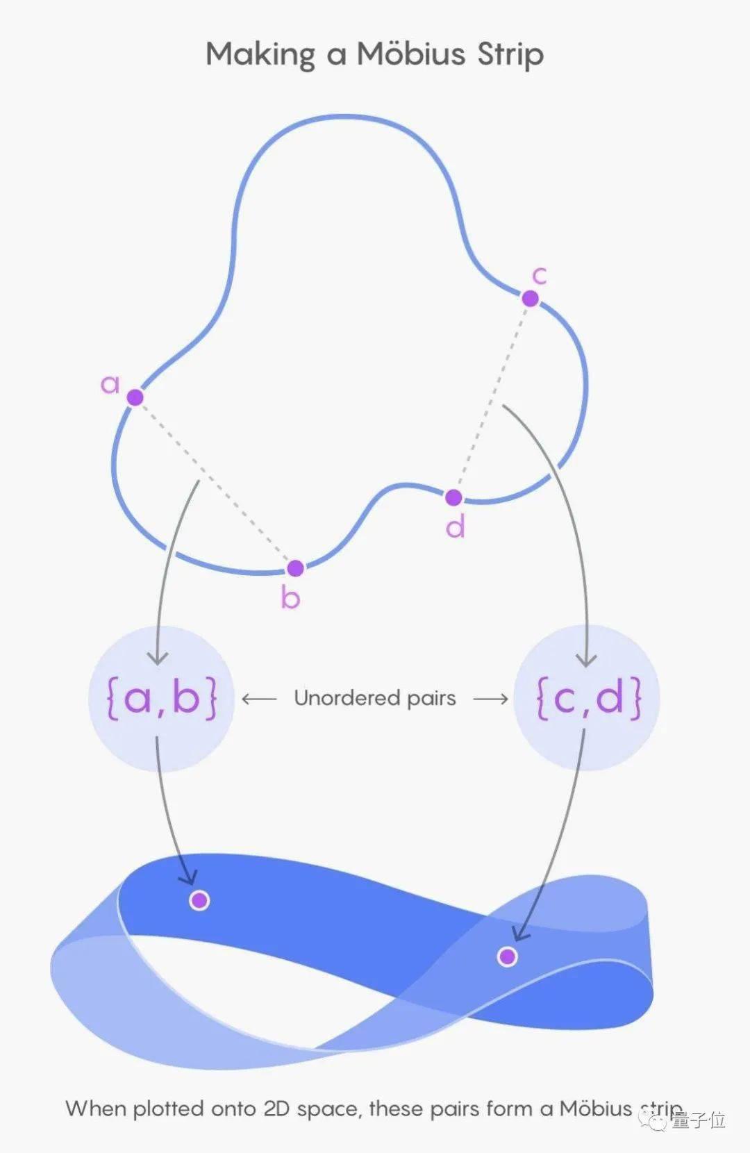 陶哲轩挑战失败的百年数学问题,被两名在家隔离的数学家破解了