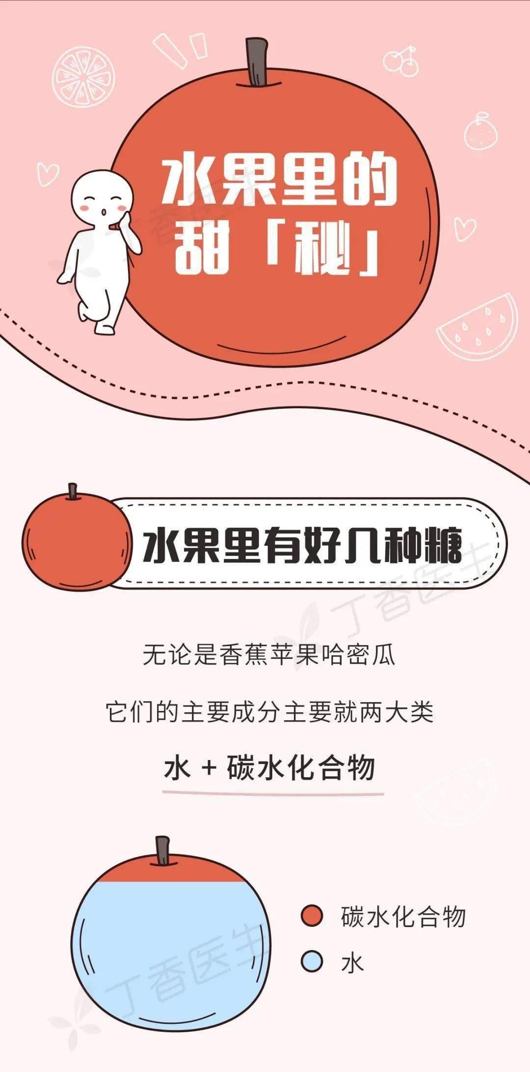 有些水果不甜但巨长胖!一图告诉你水果含糖的真相_丁香 知识百科 第1张