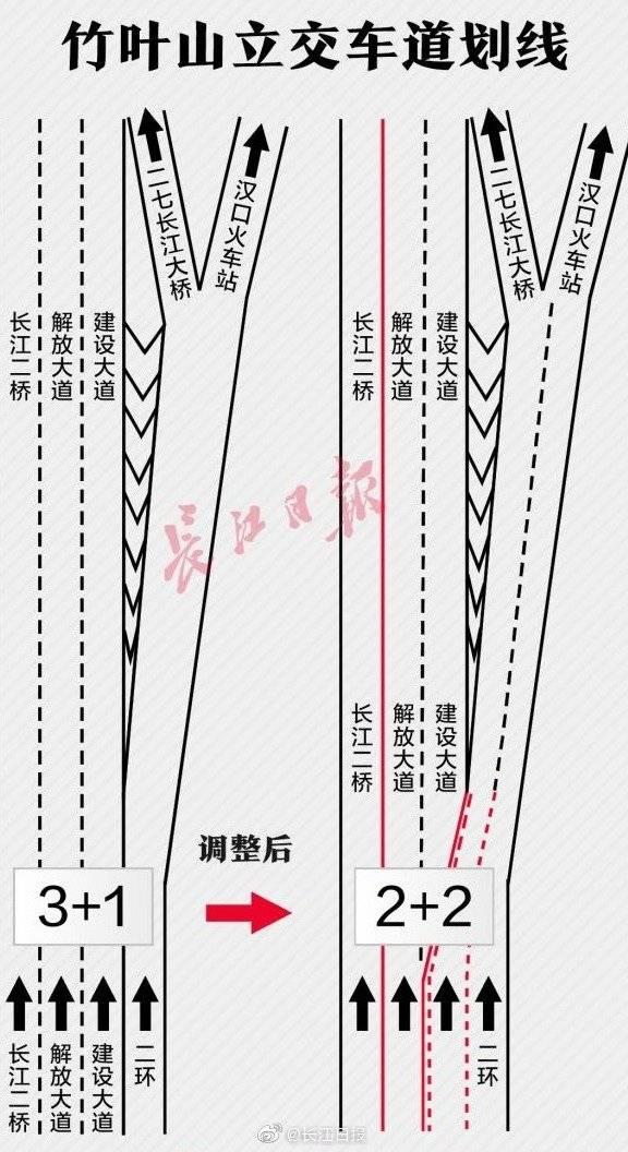 """武汉竹叶山治堵方案已定,防加塞、加车道、限匝道、分车流等""""手术""""齐上"""