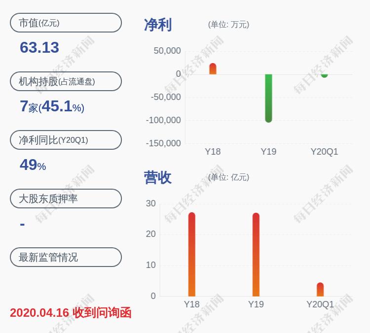 华灿光电:股东上海灿融质押延期购回581万股,补充质押515万股