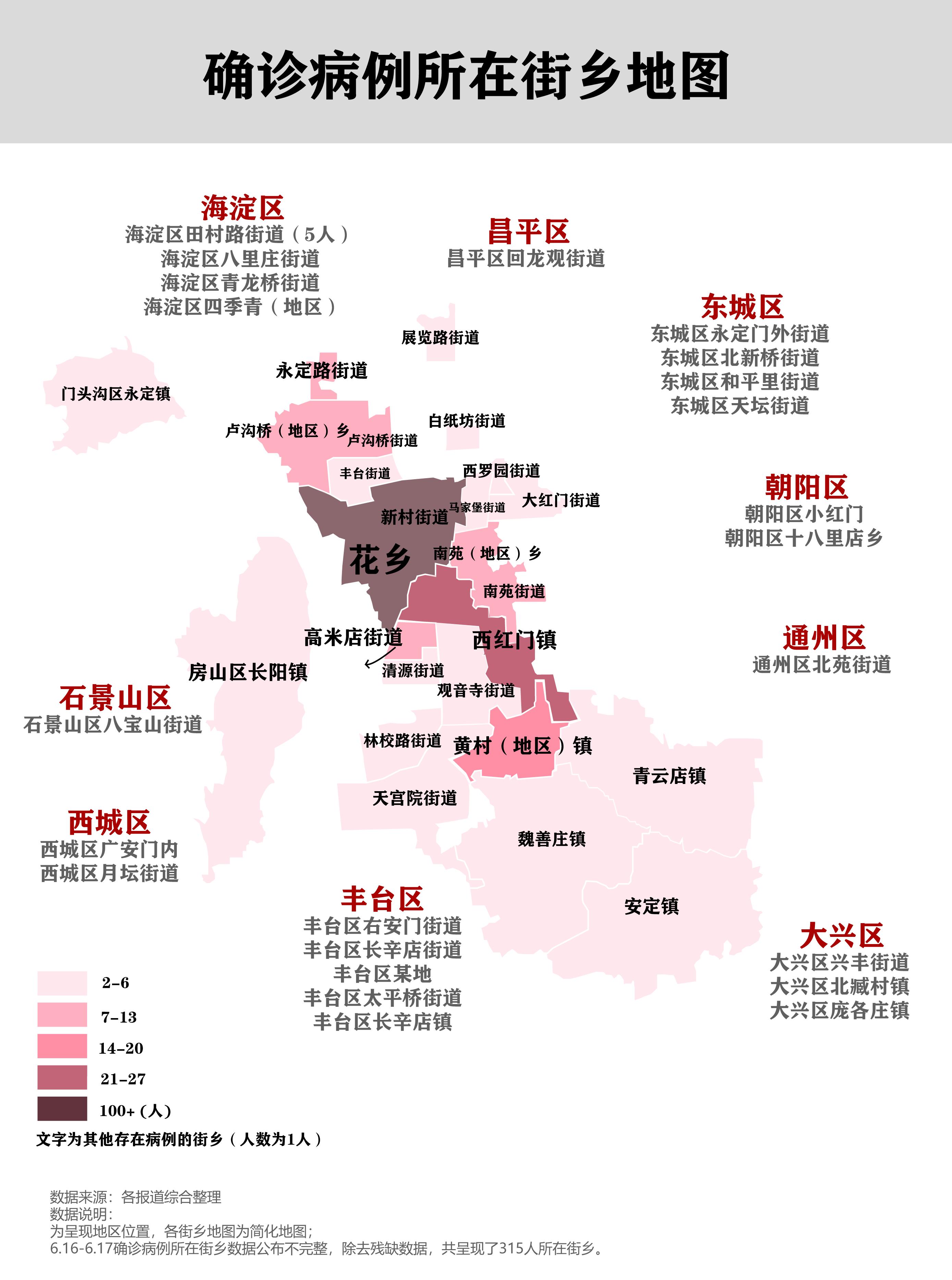 """北京335例确诊病例""""画像"""":近七成在丰台,4例重症"""