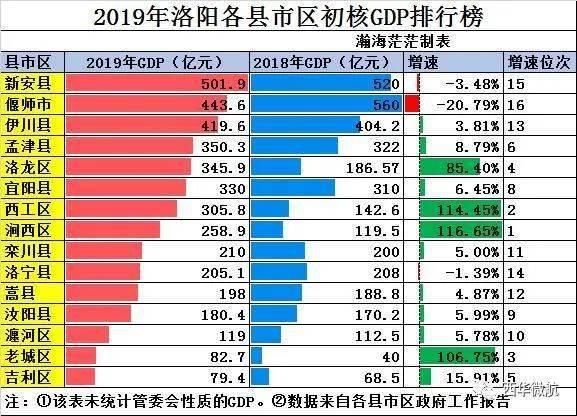 河南太康县gdp是多少_河南周口太康县
