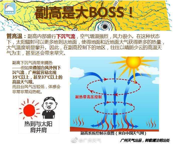 手上的穴位图高温炎热持续广州今明两天