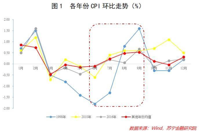 付一夫:南方洪灾将给中国经济造成多大冲击?