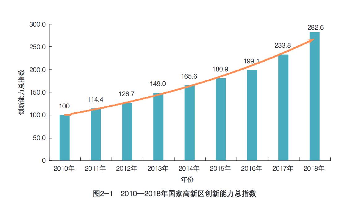 2021广元区县gdp_广元地图各县地图