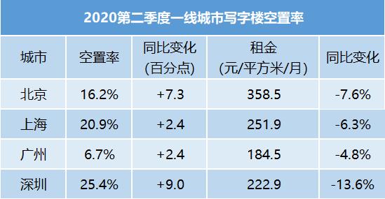 6月商业地产资产管理创新力报告·观点月度指数