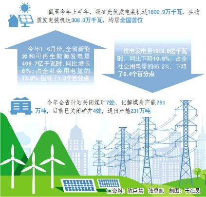 泗水素以泉林闻名,如今又因新能源声誉鹊起