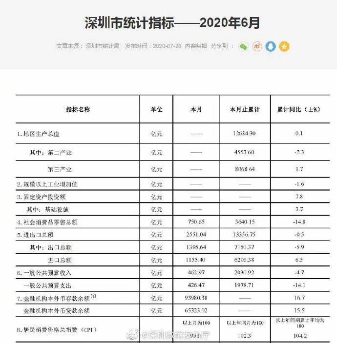 【厉害了深圳! 深圳市一线电子有限公司