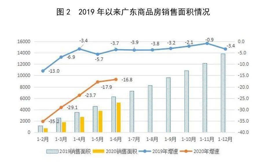 【研院观察】韩永辉:房地产市场中短期看好