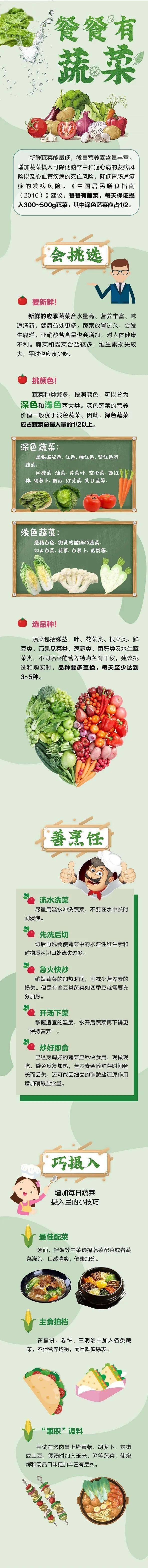 """【合理膳食】从菜市场到餐桌,""""三字经""""教我们如何锁住蔬菜营养"""