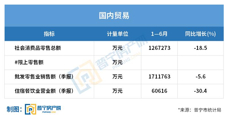 广东省2020普宁市gdp_2020年广东省地市GDP排名 深圳市超2.7万亿元居全省第一