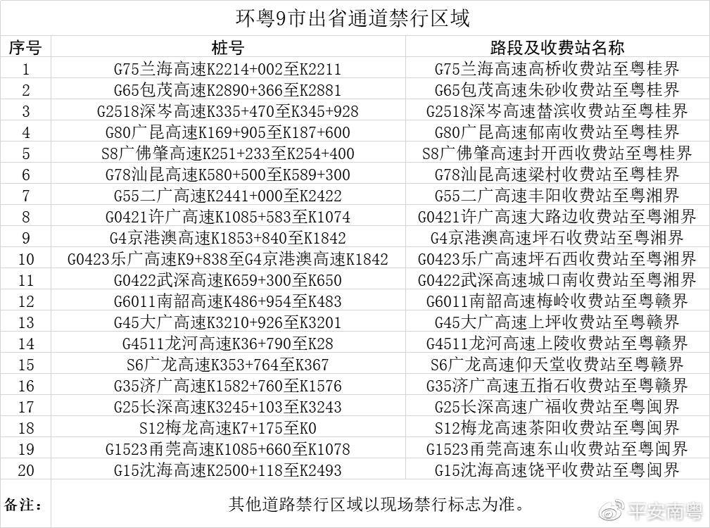 9月起,港澳入境车辆进入广东省后限省内行驶