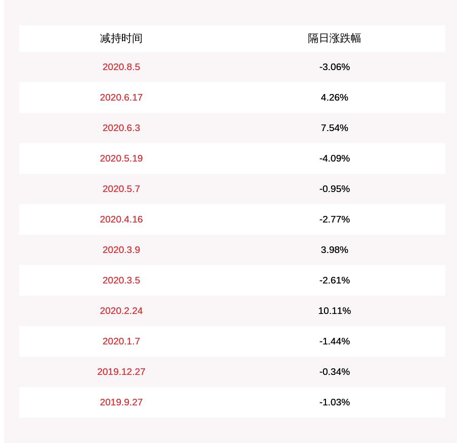 注意!华伍股份:两高管拟减持,合计不超过31.2万股