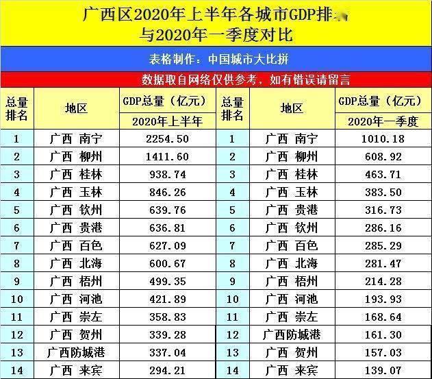 靖江上半年gdp2020_中国gdp变化图