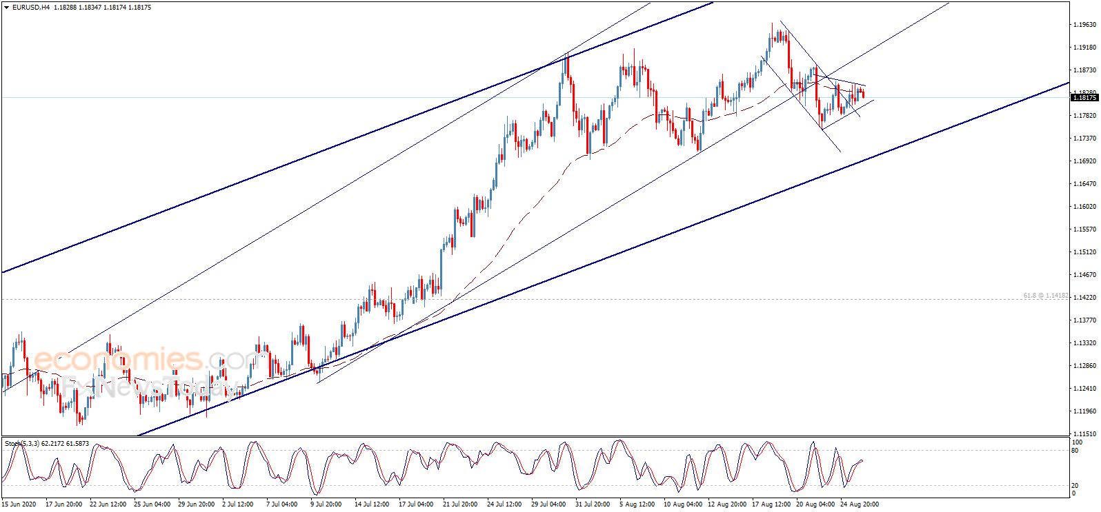 黄金空头做好准备!金价恐还有大跌空间 欧元、英镑、日元和黄金最新日内交易分析