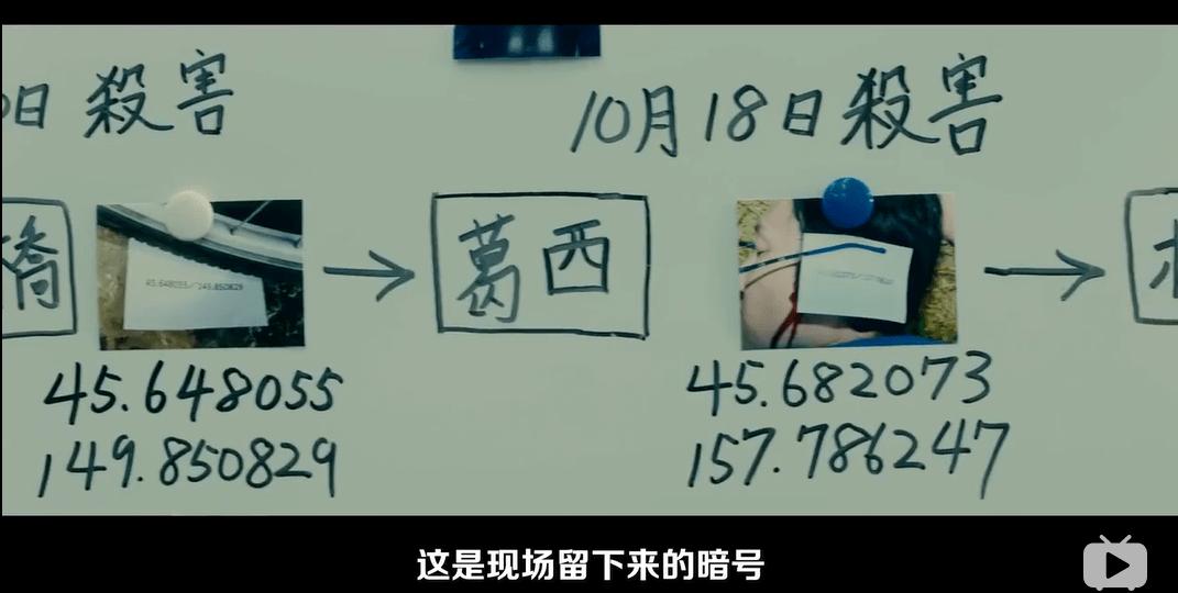 """月这波大片一上,中国电影市场要炸"""""""