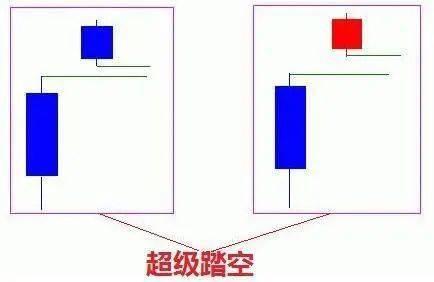 图片[13]-K线是什么?K线的种类解析,K线的48种类型图形全解析来了-图灵波浪理论官网-图灵波浪交易系统