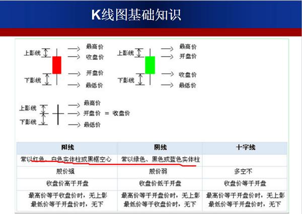 图片[2]-K线是什么?K线的种类解析,K线的48种类型图形全解析来了-图灵波浪理论官网-图灵波浪交易系统