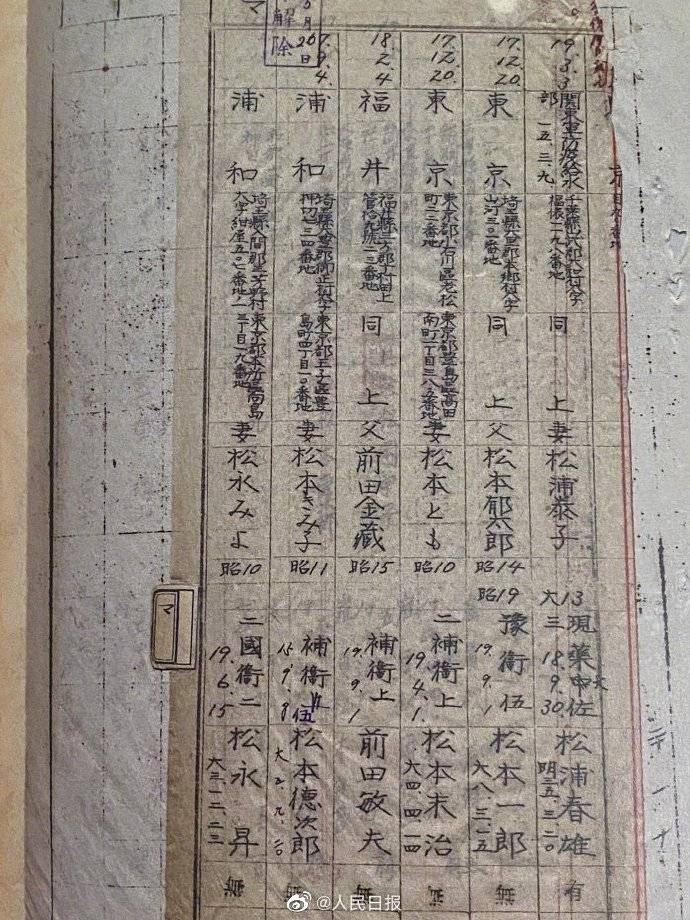 又一日本细菌部队名单被公布