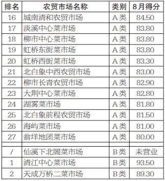 乐清市人口多少_浙江温州下辖区县市数据 2020上半年鹿城第一,乐清市第二