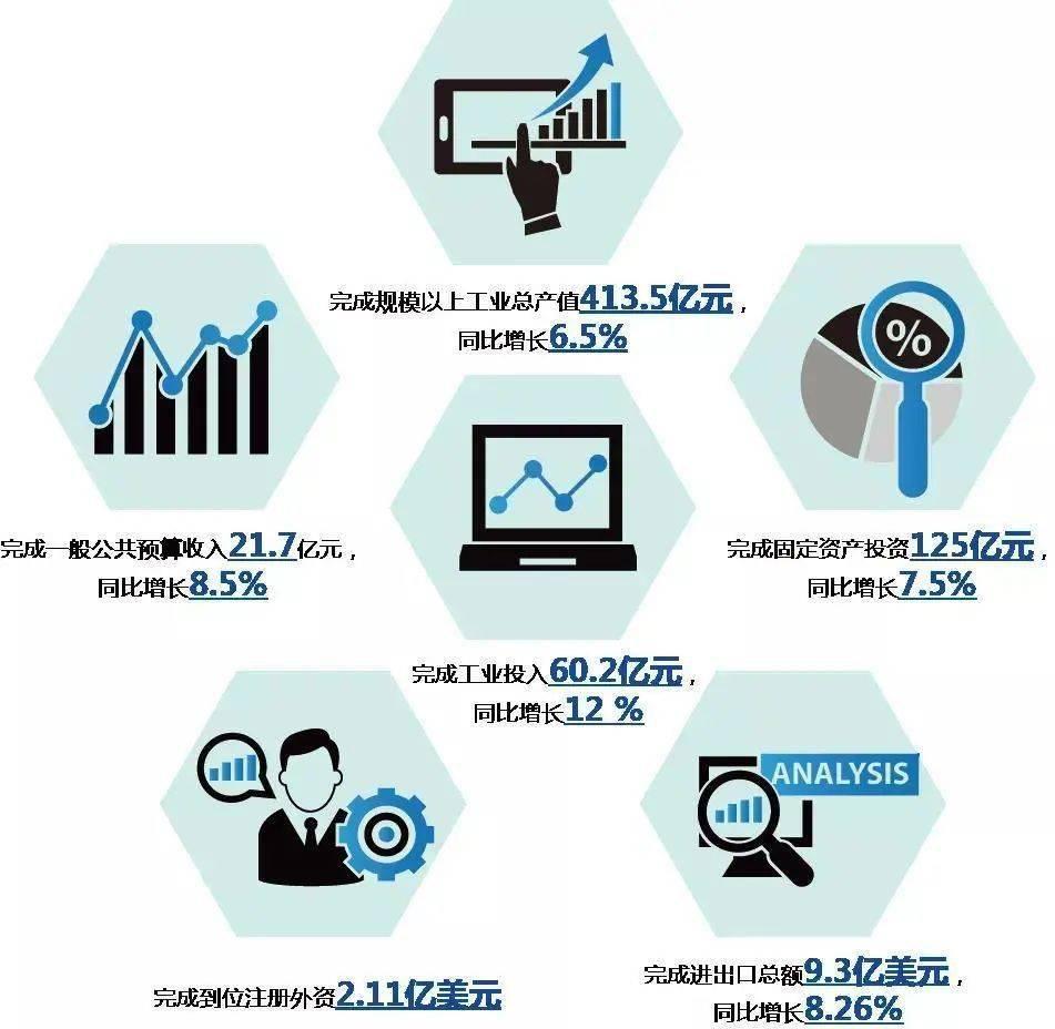 台创经济总量