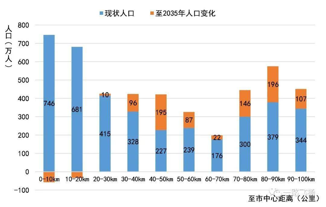上海城区人口_21地 七人普 数据陆续发布, 户口本 迎5大变化