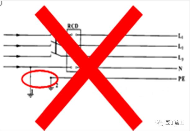 这么全的临时用电通病防治分析,你见过吗?还结合规范条文告诉你正确做法!