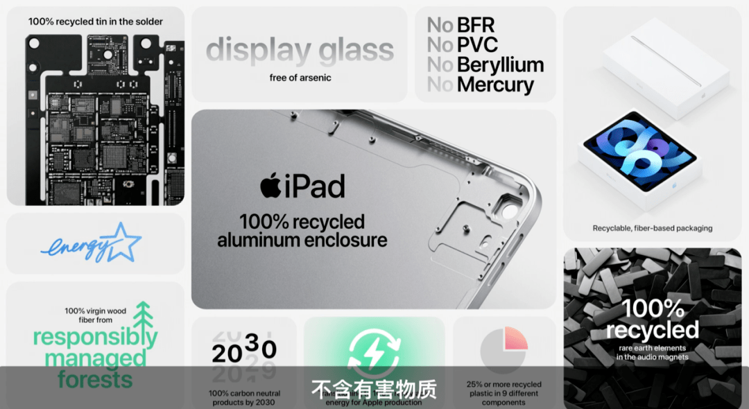 没有iPhone12的苹果发布会,还有什么惊喜?