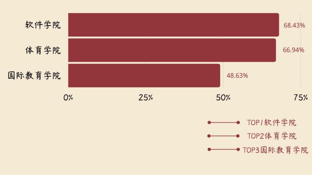 海安市人口2020男女比例_2020人口男女比例图片