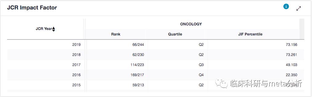 《Oncology Research》 一次性被曝36篇论文造假,全部来自大陆医院
