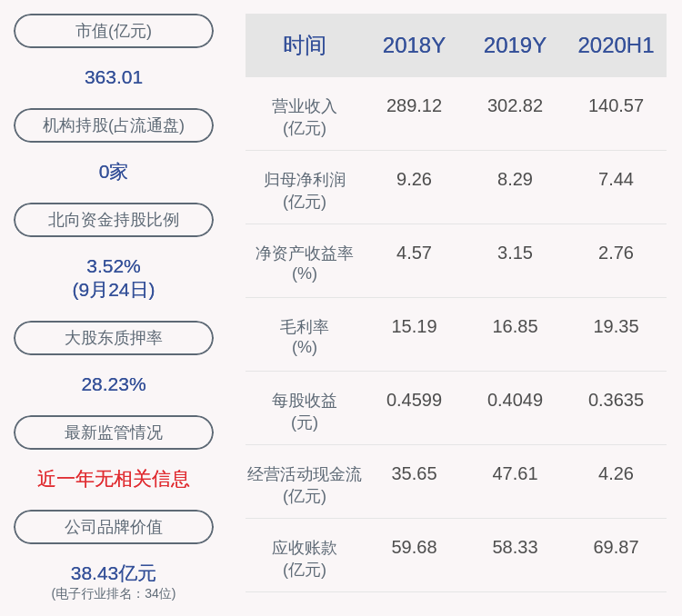 _深天马A:股东金财产业补充质押1500万股