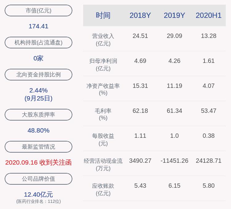 博雅生物:控股股东筹划控制权变更,公司股票停牌