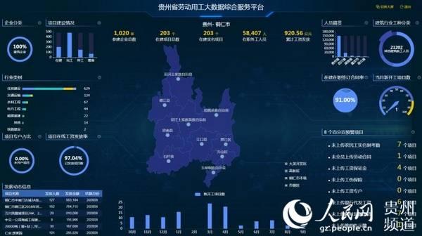 """贵州铜仁:大数据破题农民工""""讨薪难"""""""