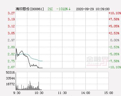 快讯:海印股份跌停报于2.67元-股票频道-金融界