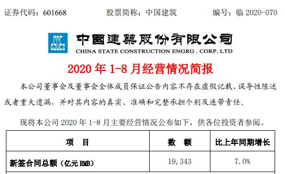 19343亿!中国建筑重大项目签约清单来袭!