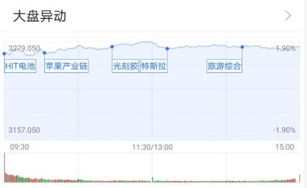 基金收评   A股十月开门红,公募:市场将震荡向上