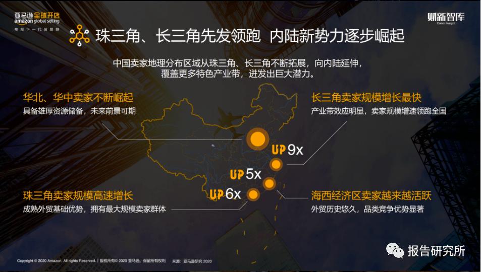 2020中国出口跨境电商行业趋势分析报告 电商运营 第6张