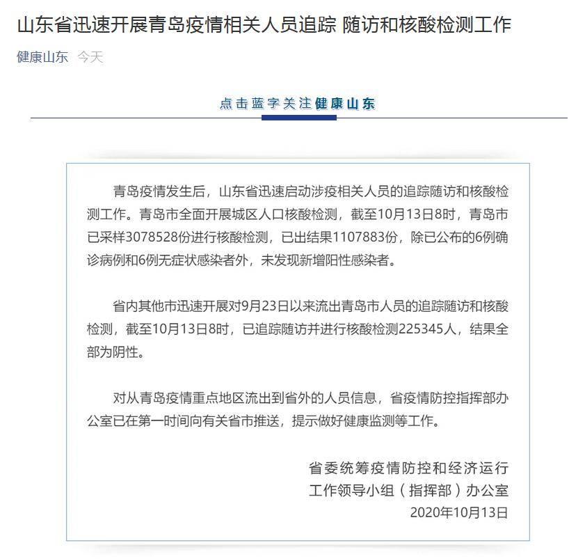 山东:省内已检测流出青岛市人员225345人 均为阴性