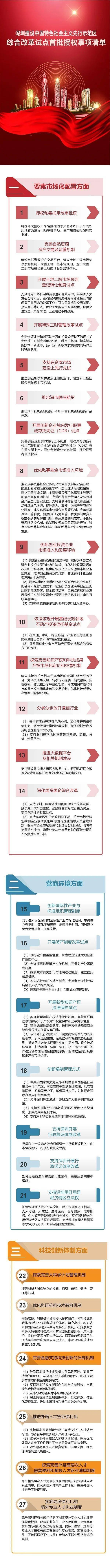 深圳建设中国特色社会主义先行示范区综合改革试点首批授权事项清单