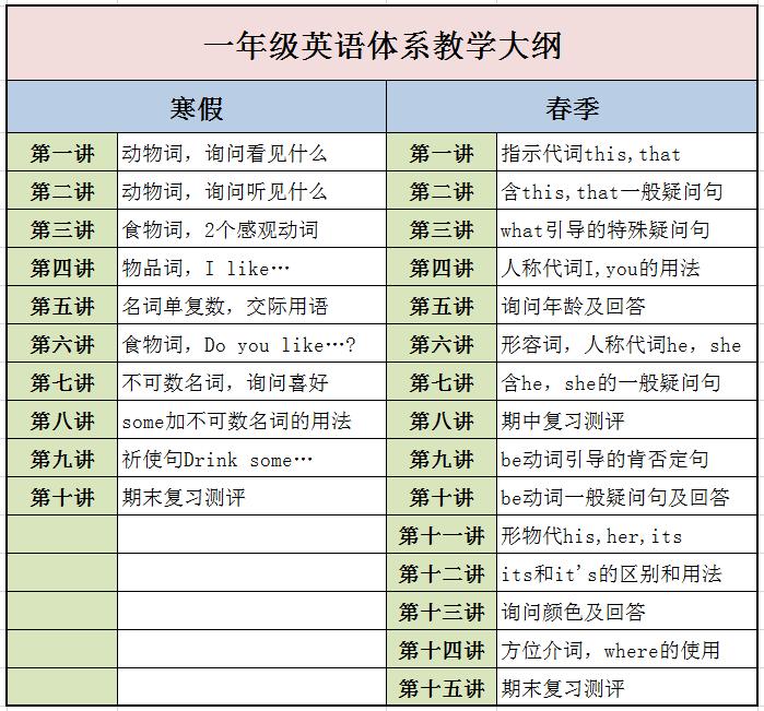 【优学教育】2021年寒春班英语教学内容全新启程!