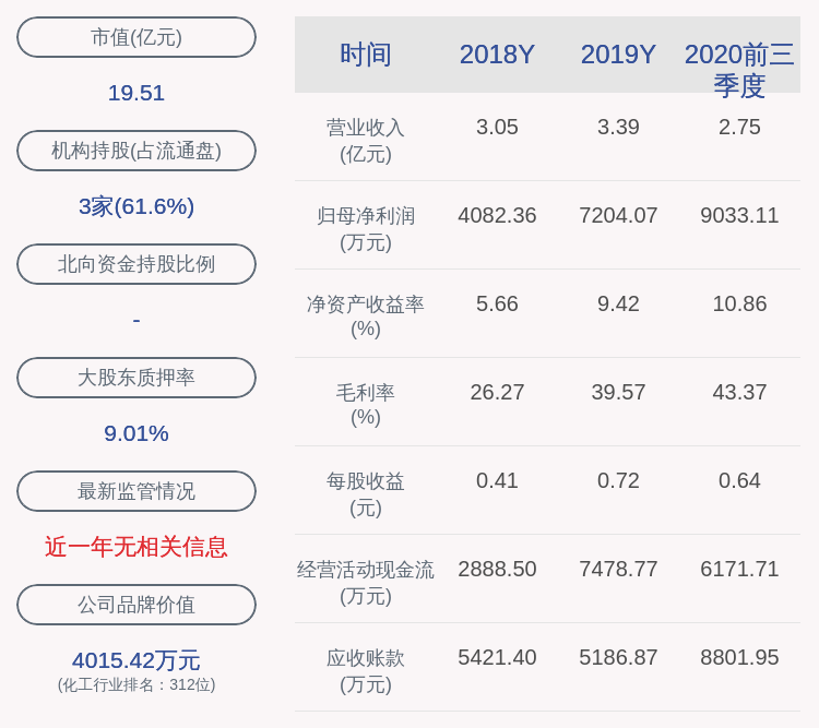 美思德:约2.10万股激励股票可解除限售,占比0.01%