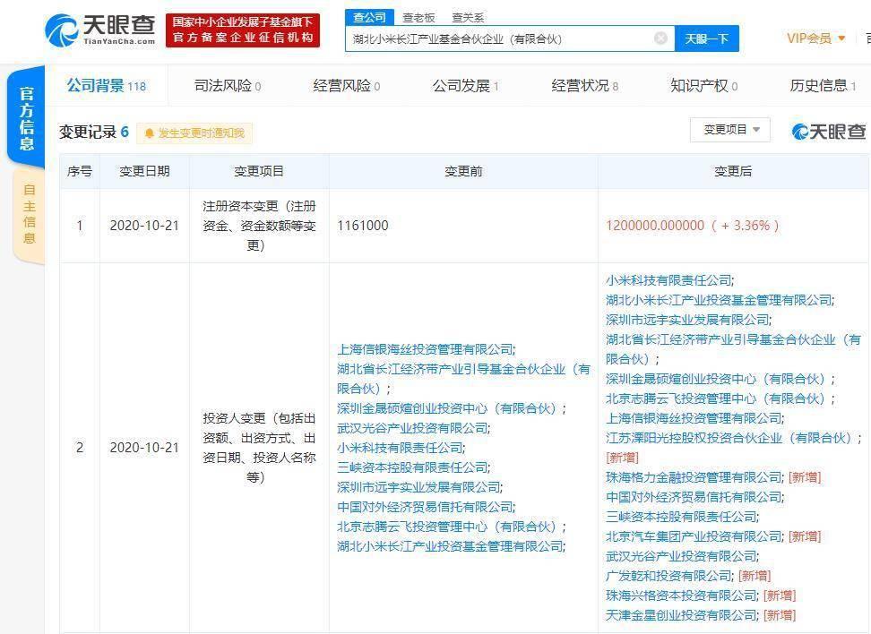 [湖北小米长江产业基金合伙企业(有限合伙)新增多位投资人 包括格力、北汽关联公司等]