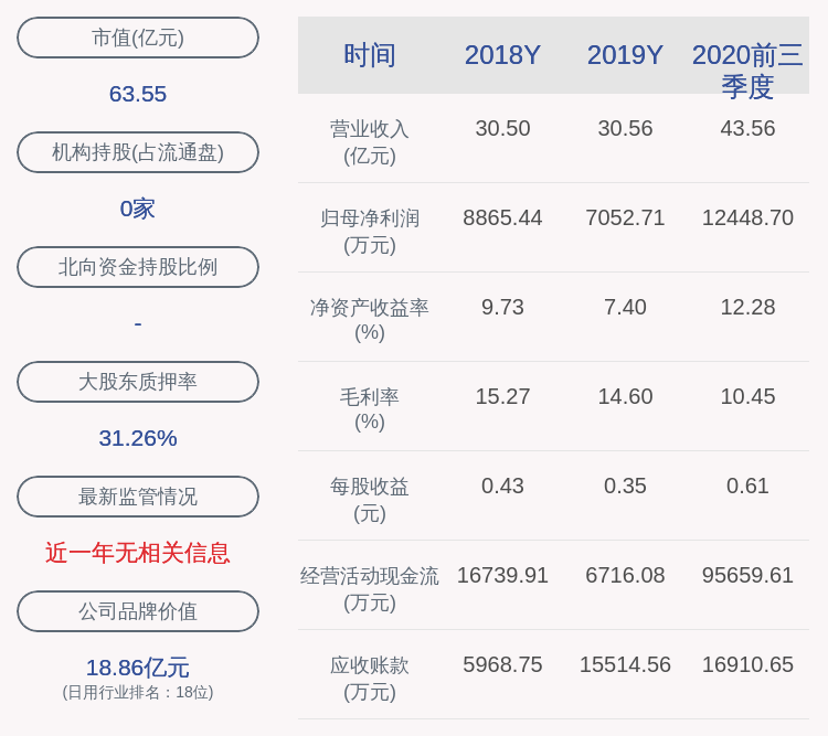 新日股份:控股股东张崇舜质押延期967万股