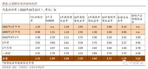 中金公司:境内外汇持有意愿上升     第18张