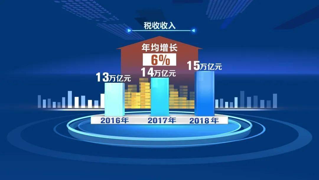 十二五期间我国经济总量稳居世界第几位(2)
