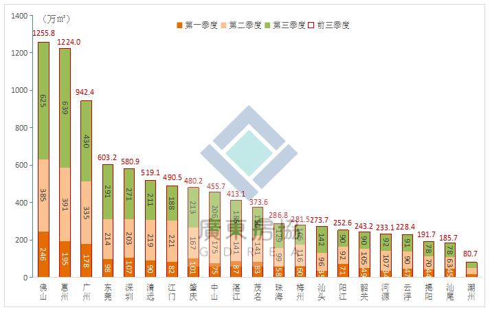 2020前3季度怀化各县gdp_2020年前三季度河南各市GDP出炉 商丘跃居全省第六