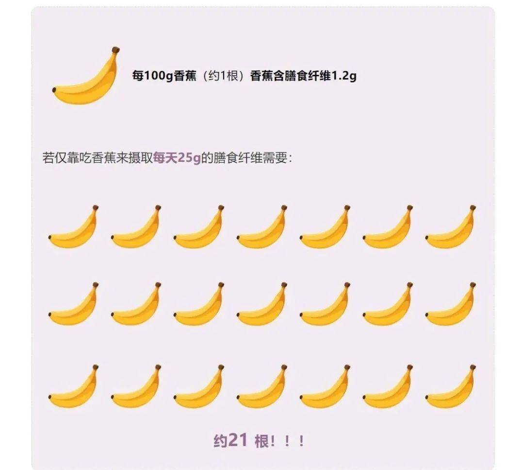 """25种""""缓解便秘""""的食物,比香蕉、蜂蜜更管用!"""